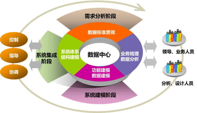 职校数据中心建设方案